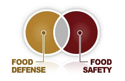 image_circles_food-safety-defense