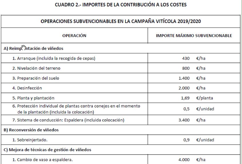 cuadro 2 importes de la contribución a los costes
